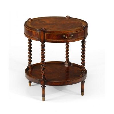 Jonathan Charles Regency Style Mahogany Round Side Table